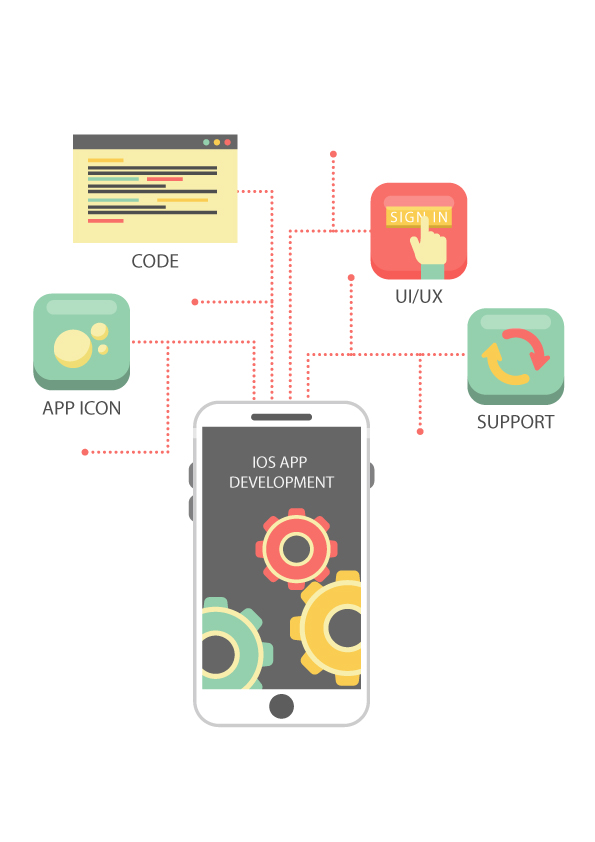 ios-android-app-development